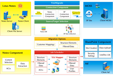visimigrate-enterprise-architecture-thumb.jpg